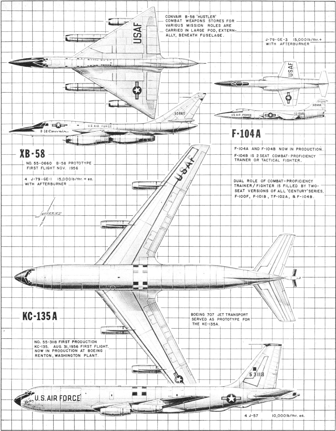 Newcomers to America's Jet Air Force, October 1957 American Modeler