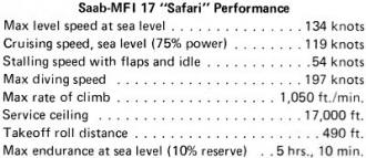 "Saab MFI-17 ""Safari"" Preformance - Airplanes and Rockets"