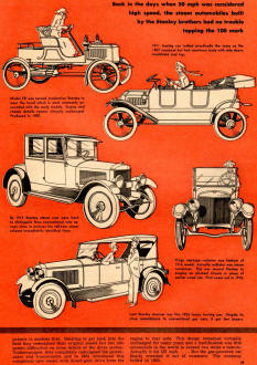 Auto Progress: Steam-Powered Cars, March 1955 Air Progress - Airplanes and Rockets