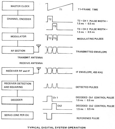 aam wiring diagrams aam free engine image for user manual