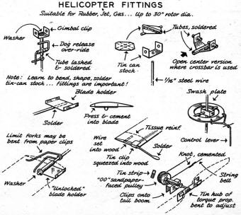 furthermore Heli1 besides 35 in addition 09 additionally Rotor Hub. on helicopter rotor mast