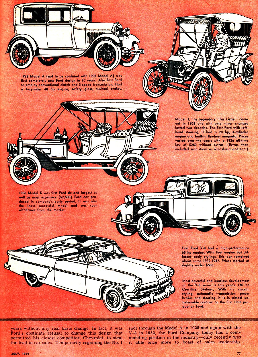 Auto Progress: The Ford Story, July 1954 Air Trails - Airplanes and ...