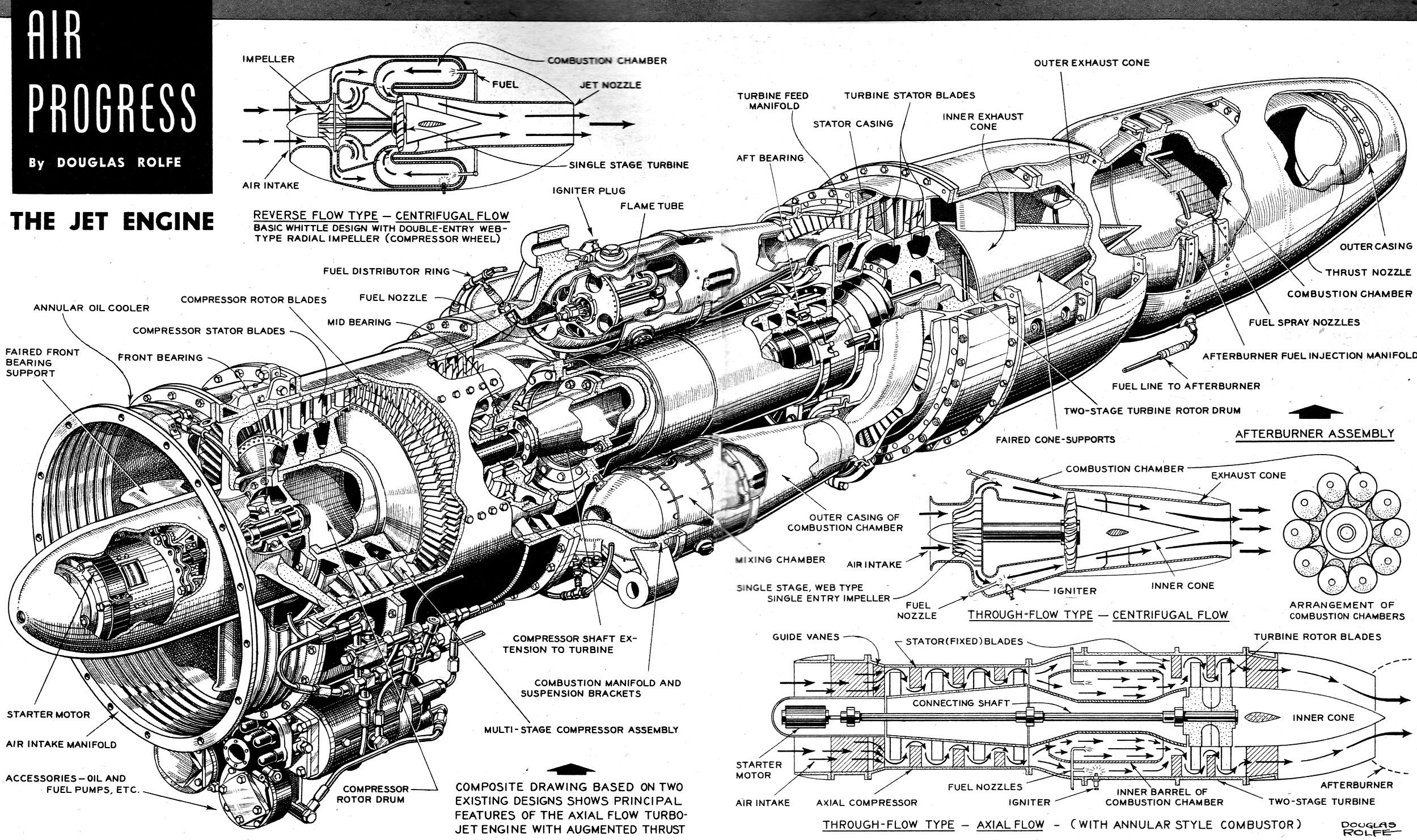 jet turbine engine cross section air trails july 1951 2500x1482