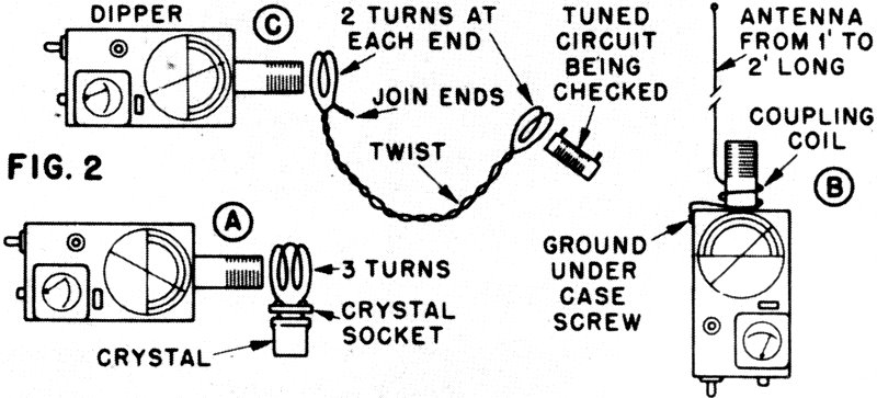 meet the grid dipper    the best friend an r  c fan ever had  january 1956 young men  u2022 hobbies