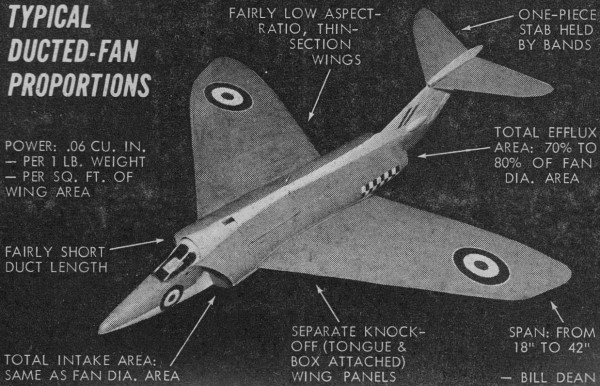 Ducted Fans! -- Scale-like R/C Planes (March 1962 American