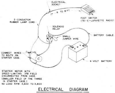 aam glider winch 6 american aircraft modeler glider winch construction article (april 8274 Warn Winch Wiring Diagram at n-0.co