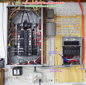 Reliance Controls 3006hdk Transfer Switch Kit Installation